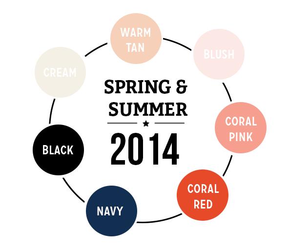 spring-summer-palette
