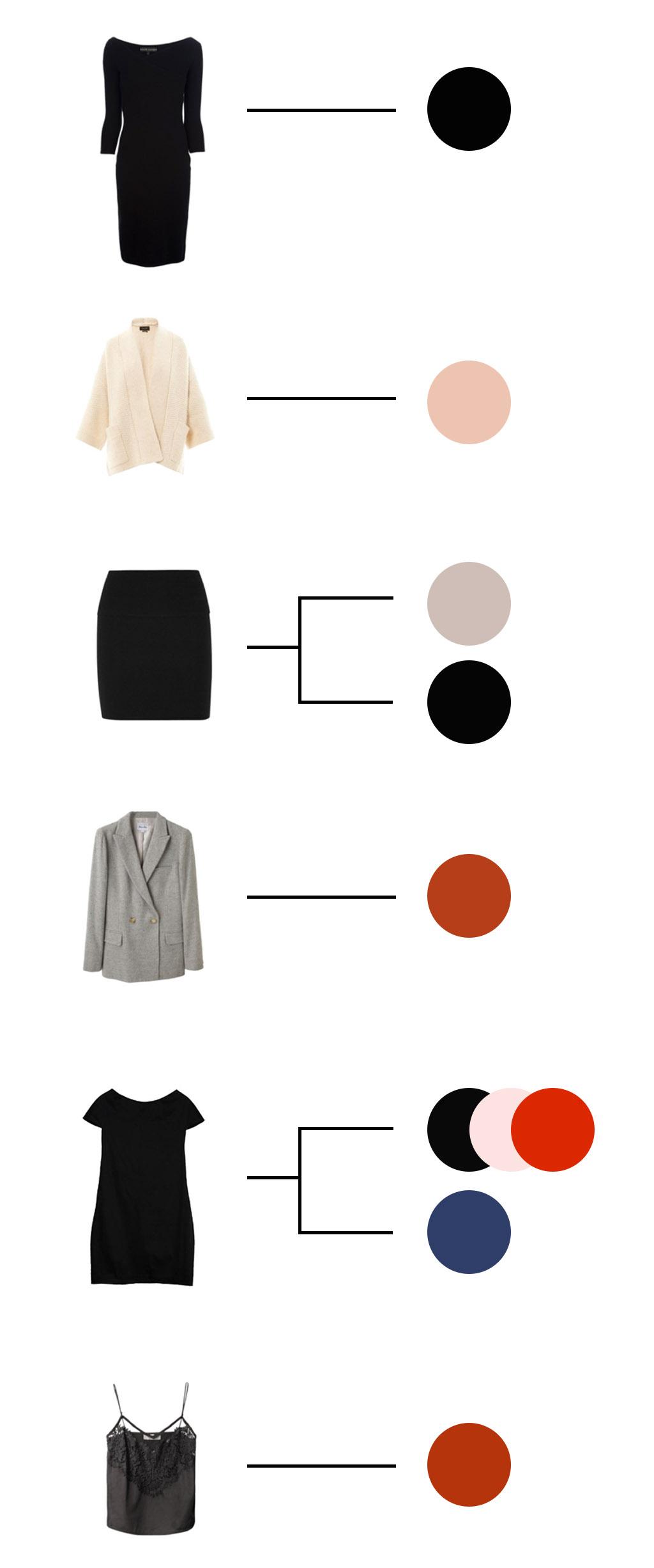 wardrobe-architech-outfits